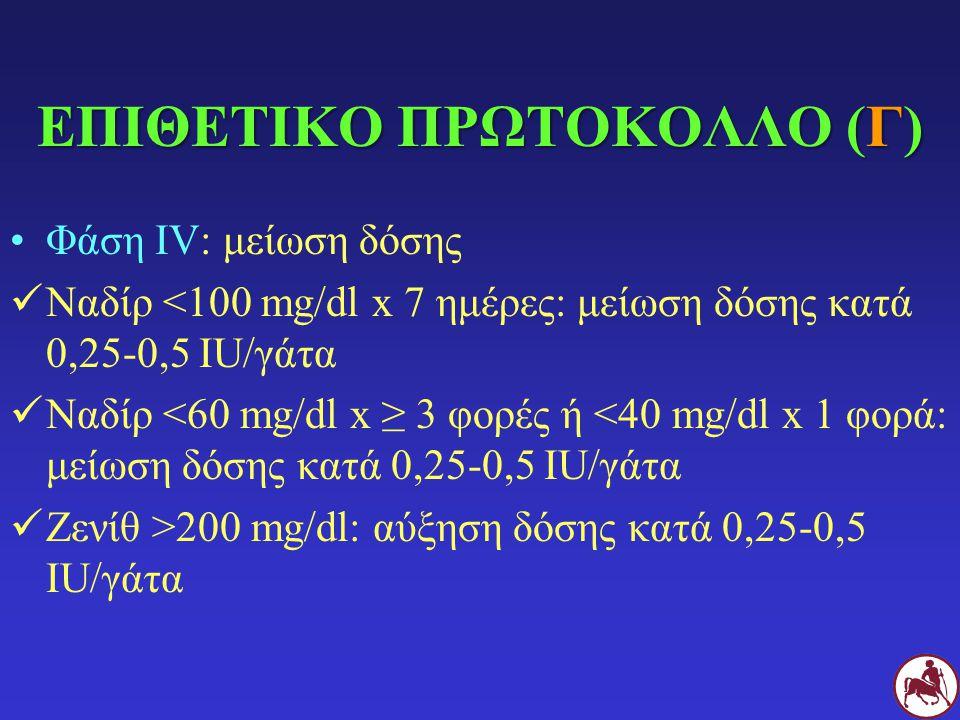 ΕΠΙΘΕΤΙΚΟ ΠΡΩΤΟΚΟΛΛΟ (Γ)