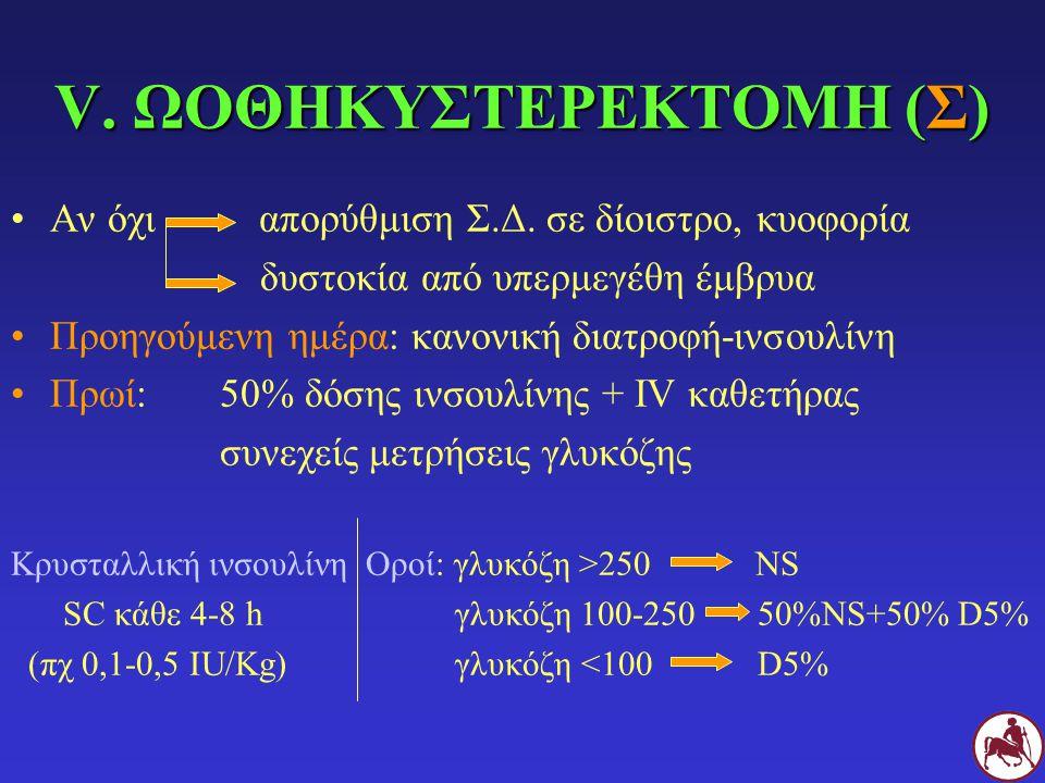 V. ΩΟΘΗΚΥΣΤΕΡΕΚΤΟΜΗ (Σ)