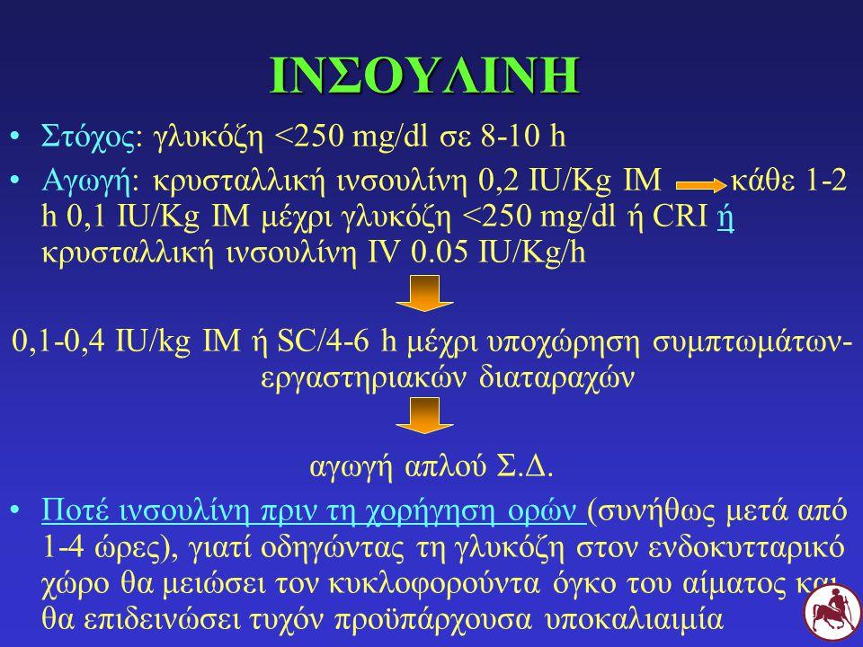 ΙΝΣΟΥΛΙΝΗ Στόχος: γλυκόζη <250 mg/dl σε 8-10 h