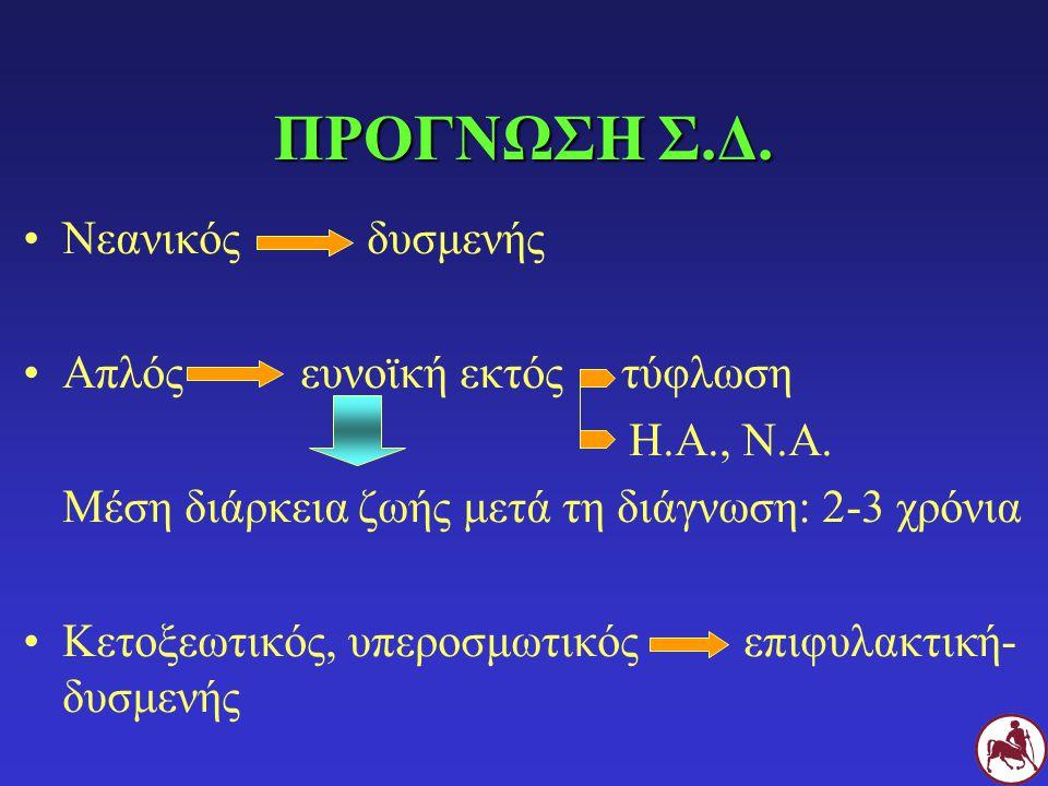 ΠΡΟΓΝΩΣΗ Σ.Δ. Νεανικός δυσμενής Απλός ευνοϊκή εκτός τύφλωση Η.Α., Ν.Α.