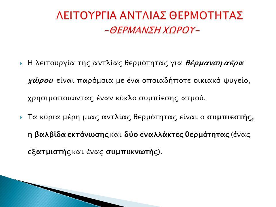 ΛΕΙΤΟΥΡΓΙΑ ΑΝΤΛΙΑΣ ΘΕΡΜΟΤΗΤΑΣ -ΘΕΡΜΑΝΣΗ ΧΩΡΟΥ-