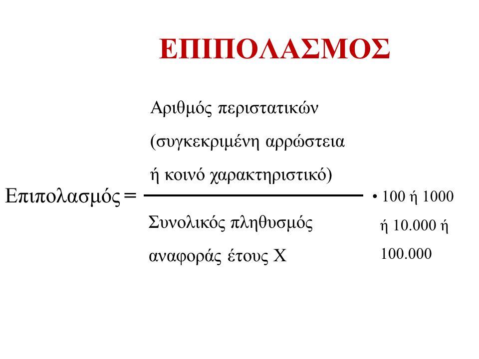 ΕΠΙΠΟΛΑΣΜΟΣ Επιπολασμός = Αριθμός περιστατικών (συγκεκριμένη αρρώστεια