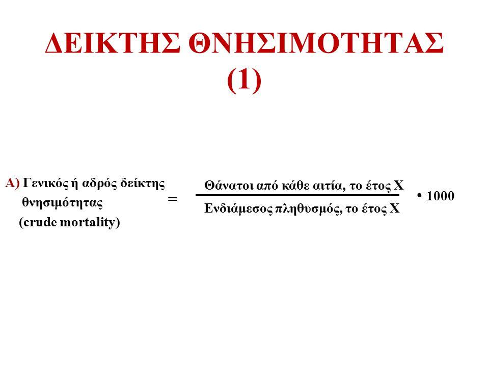 ΔΕΙΚΤΗΣ ΘΝΗΣΙΜΟΤΗΤΑΣ (1)