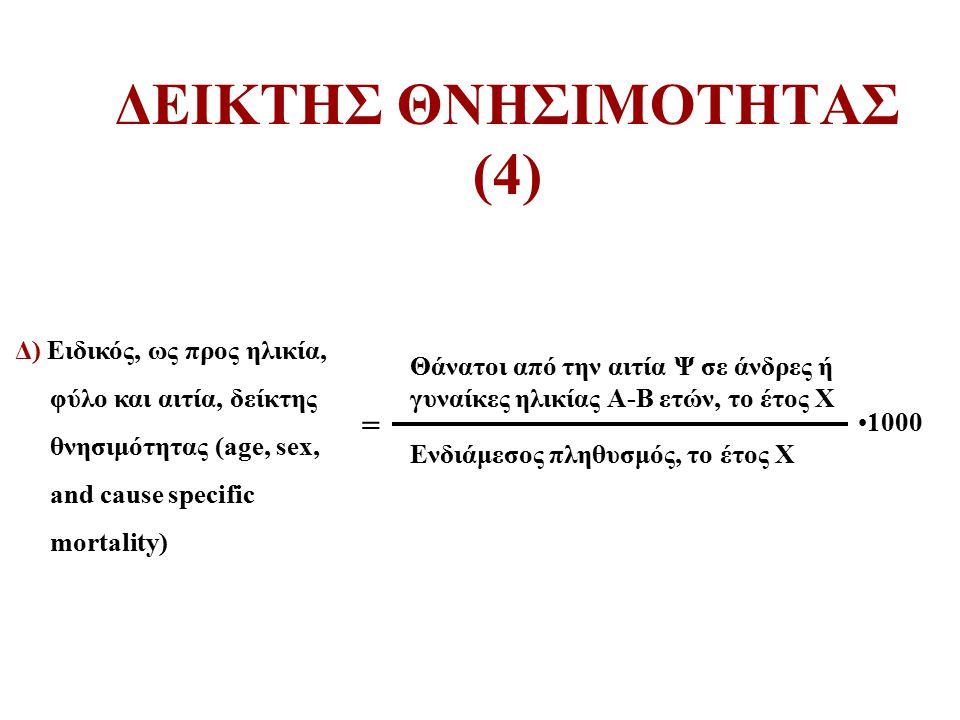 ΔΕΙΚΤΗΣ ΘΝΗΣΙΜΟΤΗΤΑΣ (4)