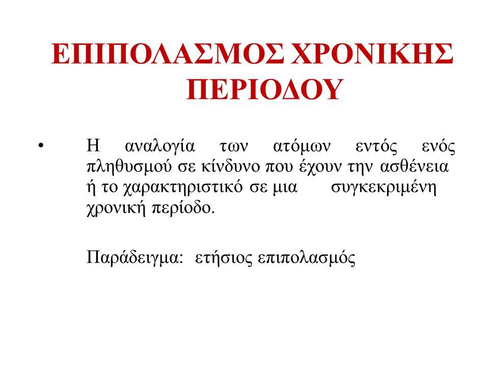 ΕΠΙΠΟΛΑΣΜΟΣ ΧΡΟΝΙΚΗΣ ΠΕΡΙΟΔΟΥ