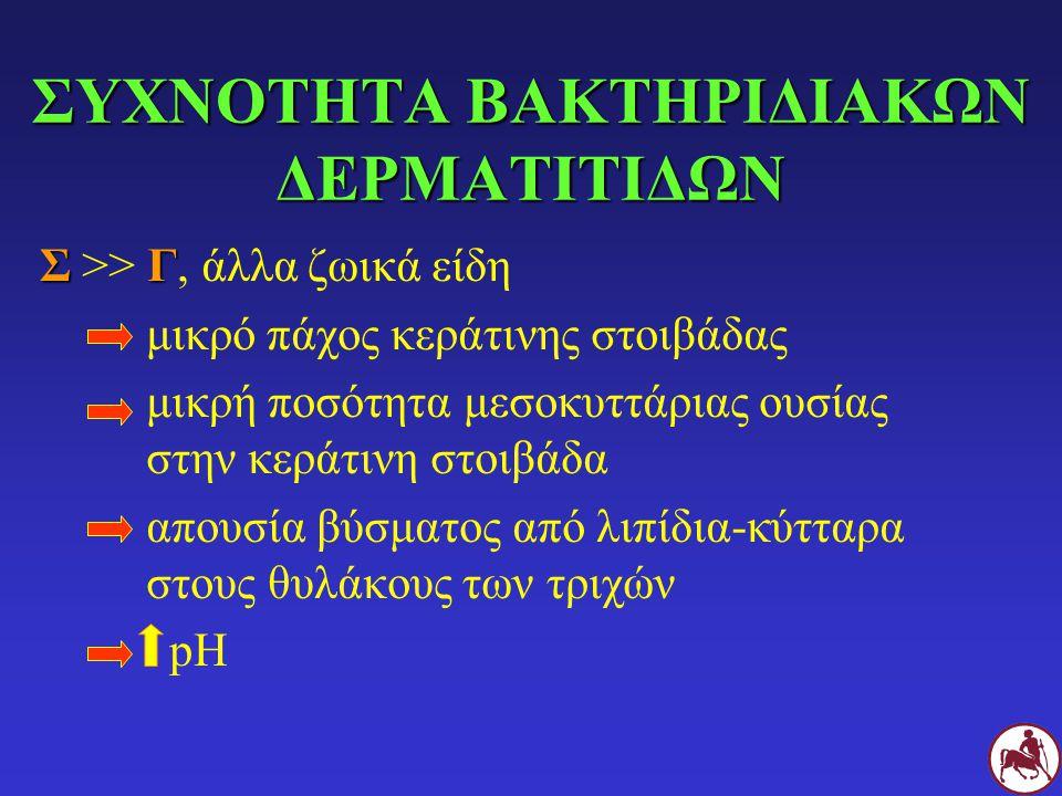 ΣΥΧΝΟΤΗΤΑ ΒΑΚΤΗΡΙΔΙΑΚΩΝ ΔΕΡΜΑΤΙΤΙΔΩΝ