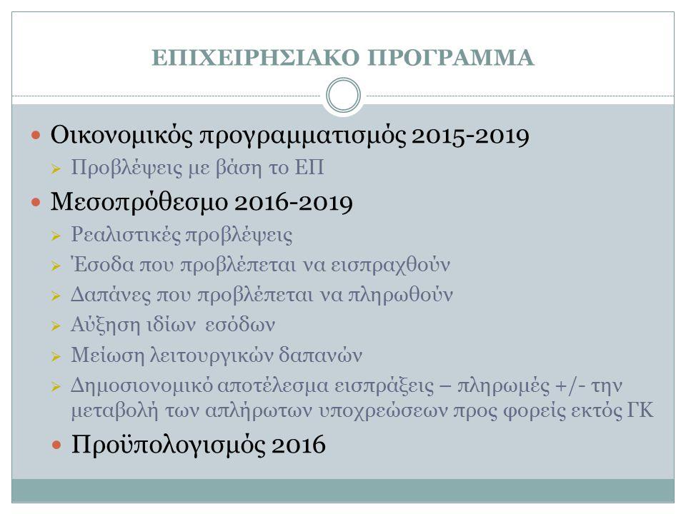 ΕΠΙΧΕΙΡΗΣΙΑΚΟ ΠΡΟΓΡΑΜΜΑ
