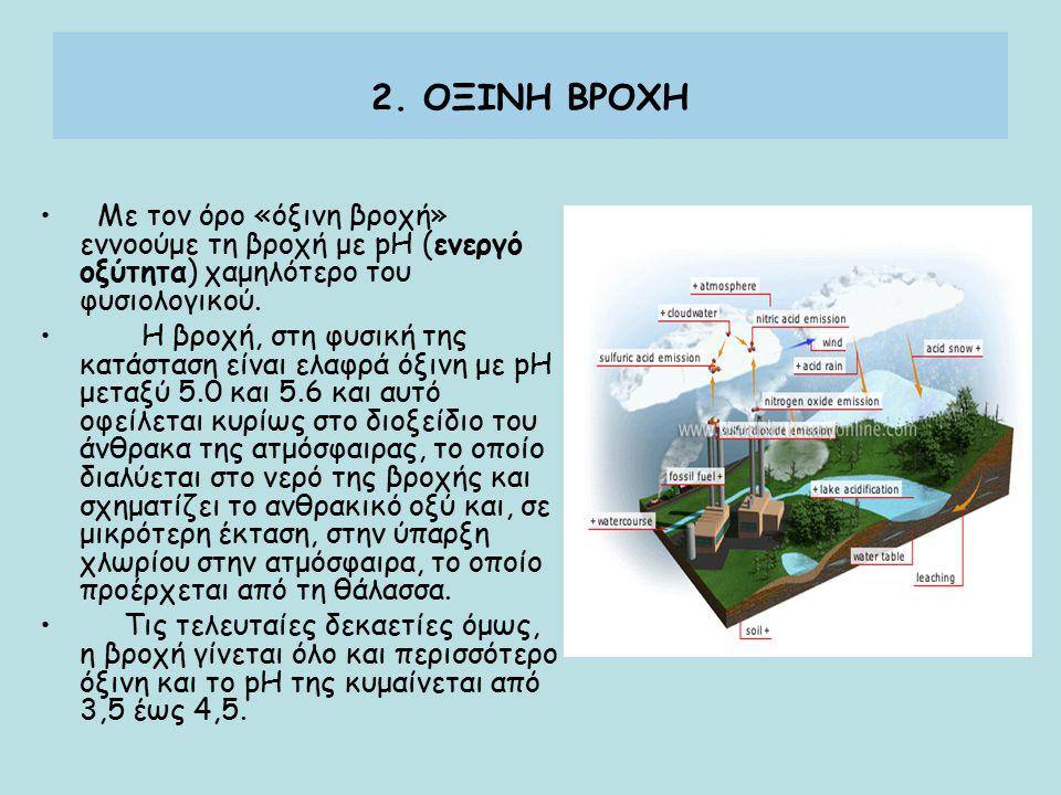 2. ΟΞΙΝΗ ΒΡΟΧΗ Με τον όρο «όξινη βροχή» εννοούμε τη βροχή με pH (ενεργό οξύτητα) χαμηλότερο του φυσιολογικού.