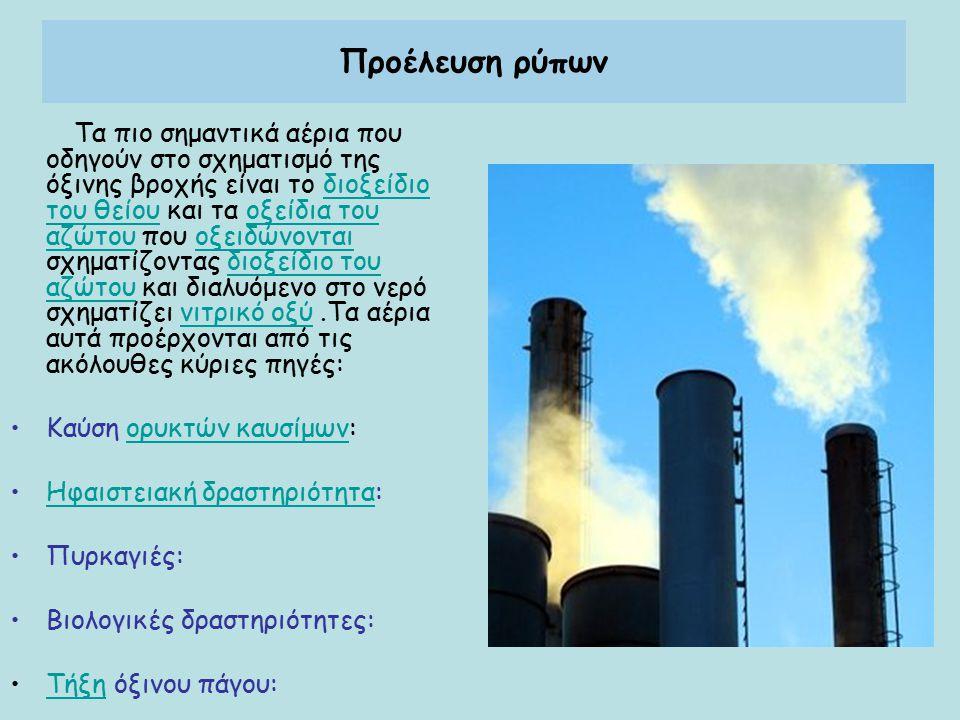 Προέλευση ρύπων