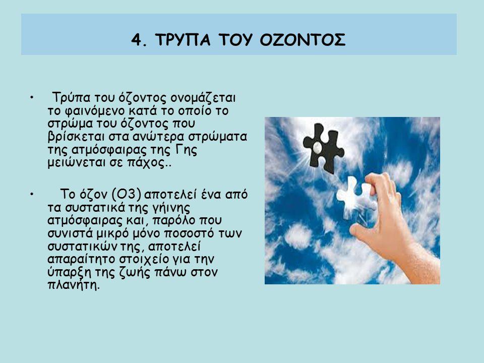 4. ΤΡΥΠΑ ΤΟΥ ΟΖΟΝΤΟΣ
