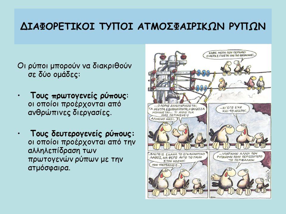 ΔΙΑΦΟΡΕΤΙΚΟΙ ΤΥΠΟΙ ΑΤΜΟΣΦΑΙΡΙΚΩΝ ΡΥΠΩΝ