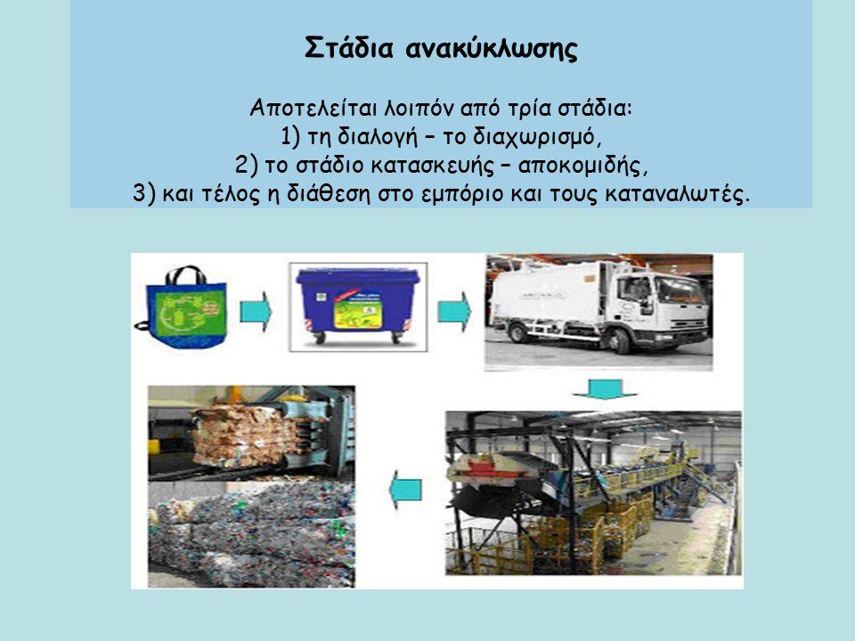Στάδια ανακύκλωσης Αποτελείται λοιπόν από τρία στάδια: 1) τη διαλογή – το διαχωρισμό, 2) το στάδιο κατασκευής – αποκομιδής, 3) και τέλος η διάθεση στο εμπόριο και τους καταναλωτές.