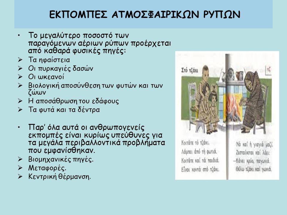 ΕΚΠΟΜΠΕΣ ΑΤΜΟΣΦΑΙΡΙΚΩΝ ΡΥΠΩΝ
