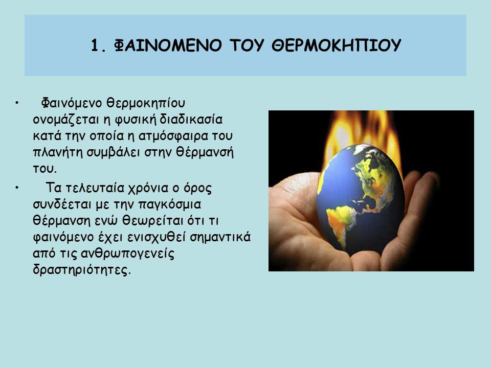 1. ΦΑΙΝΟΜΕΝΟ ΤΟΥ ΘΕΡΜΟΚΗΠΙΟΥ