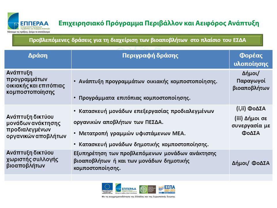 Δήμοι/ Παραγωγοί βιοαποβλήτων (iii) Δήμοι σε συνεργασία με ΦοΔΣΑ