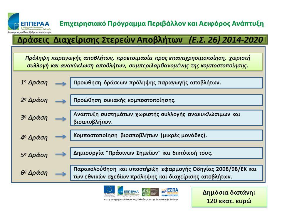 Δράσεις Διαχείρισης Στερεών Αποβλήτων (Ε.Σ. 26) 2014-2020