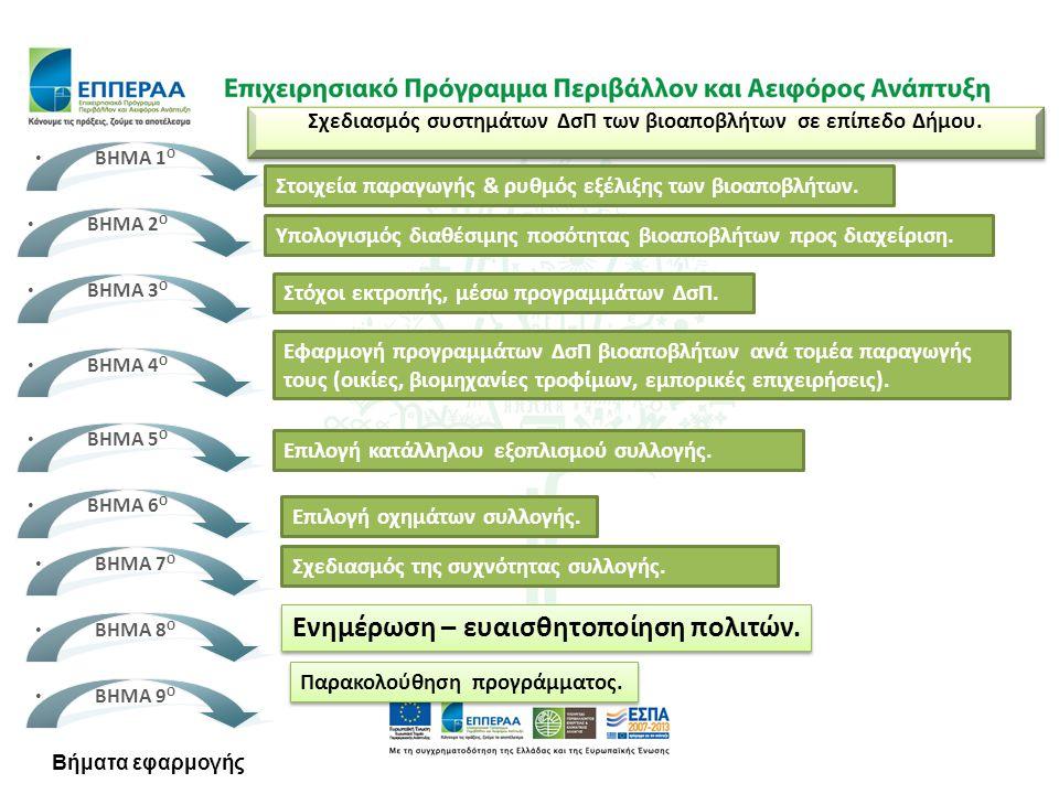 Σχεδιασμός συστημάτων ΔσΠ των βιοαποβλήτων σε επίπεδο Δήμου.