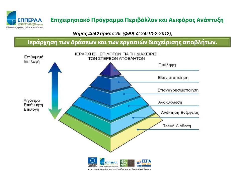 Νόμος 4042 άρθρο 29 (ΦΕΚ Α' 24/13-2-2012),