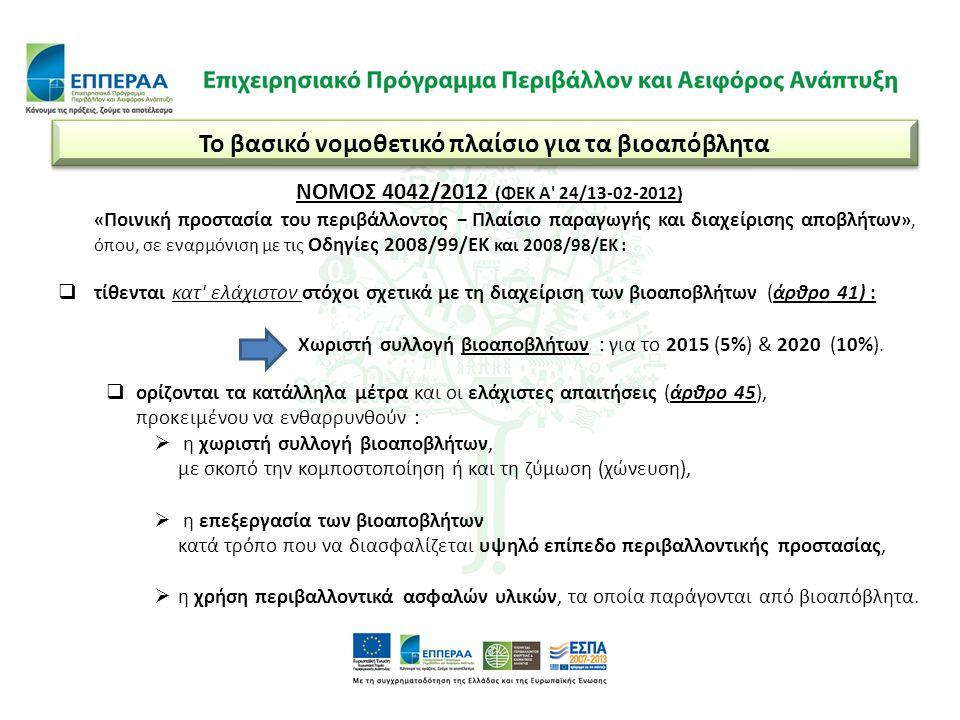 Το βασικό νομοθετικό πλαίσιο για τα βιοαπόβλητα