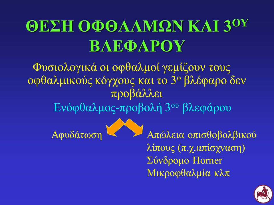 ΘΕΣΗ ΟΦΘΑΛΜΩΝ ΚΑΙ 3ΟΥ ΒΛΕΦΑΡΟΥ