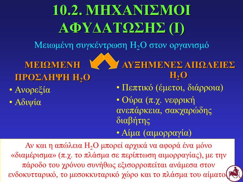 10.2. ΜΗΧΑΝΙΣΜΟΙ ΑΦΥΔΑΤΩΣΗΣ (Ι)