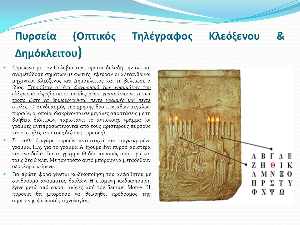 Πυρσεία (Οπτικός Τηλέγραφος Κλεόξενου & Δημόκλειτου)