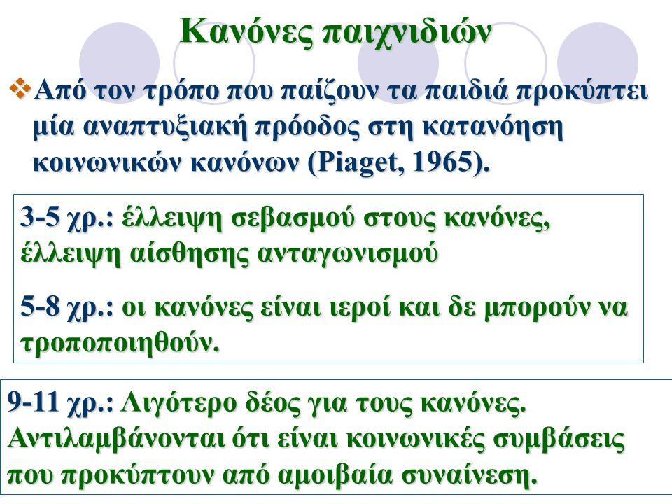 Κανόνες παιχνιδιών Από τον τρόπο που παίζουν τα παιδιά προκύπτει μία αναπτυξιακή πρόοδος στη κατανόηση κοινωνικών κανόνων (Piaget, 1965).
