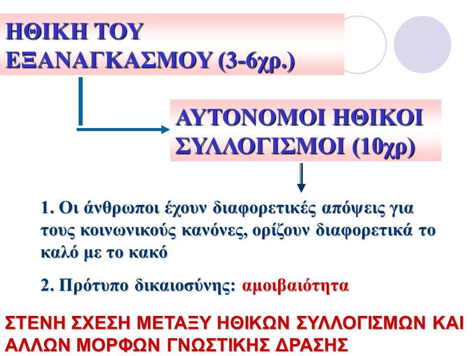 ΗΘΙΚΗ ΤΟΥ ΕΞΑΝΑΓΚΑΣΜΟΥ (3-6χρ.)
