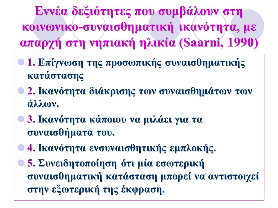 Εννέα δεξιότητες που συμβάλουν στη κοινωνικο-συναισθηματική ικανότητα, με απαρχή στη νηπιακή ηλικία (Saarni, 1990)