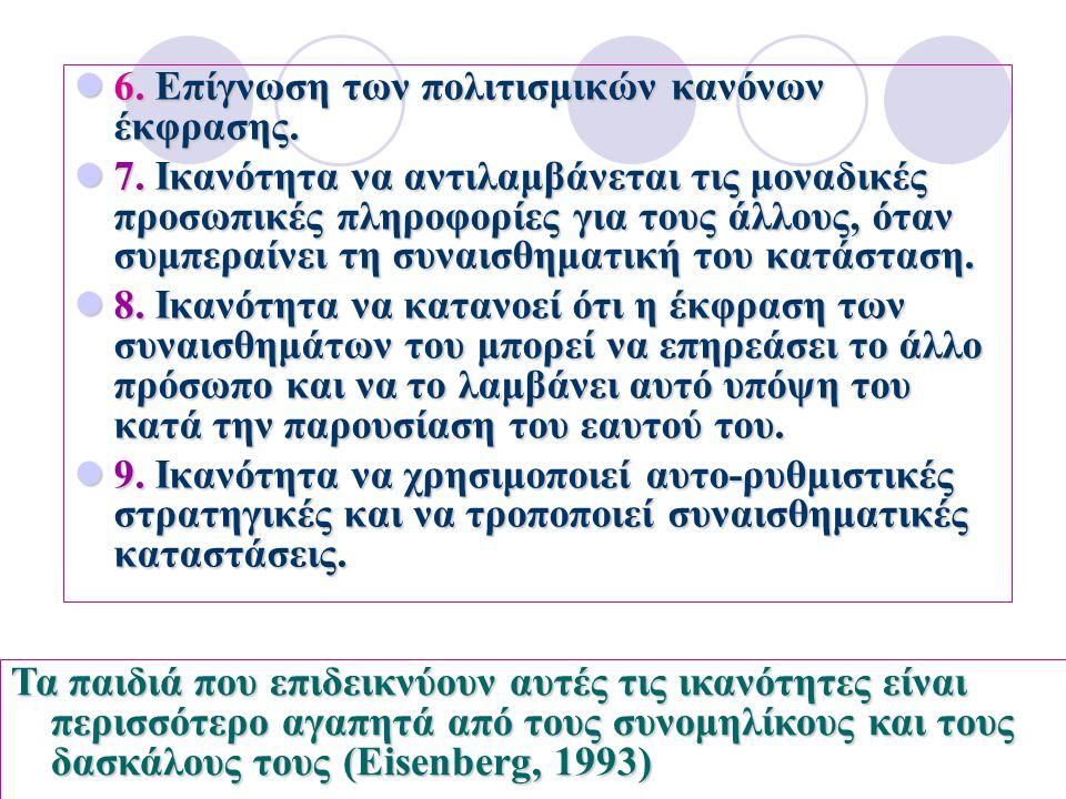 6. Επίγνωση των πολιτισμικών κανόνων έκφρασης.