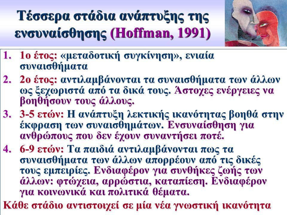 Τέσσερα στάδια ανάπτυξης της ενσυναίσθησης (Hoffman, 1991)