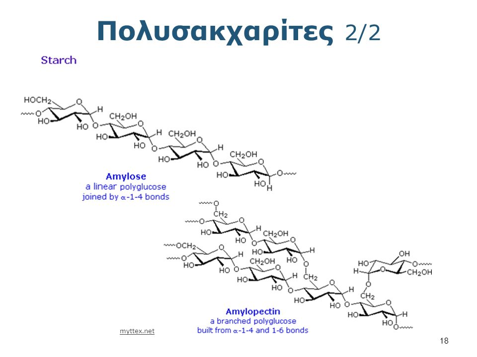 1C1G Tropomyosin crystal , από Avicennasis διαθέσιμο ως κοινό κτήμα