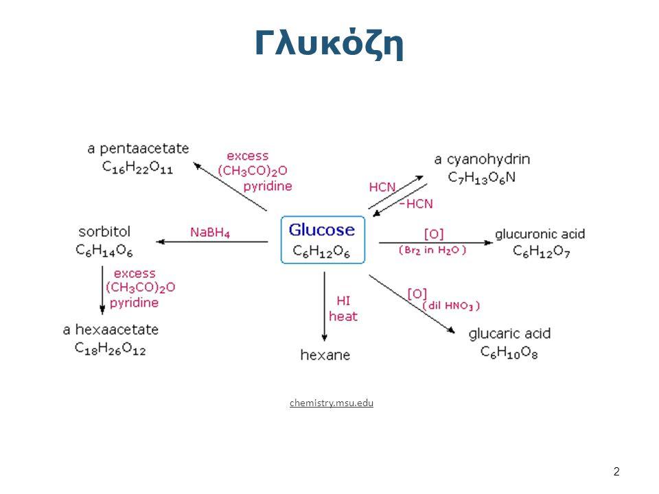 Στερεοϊσομέρεια Ένα σάκχαρο, όπως η γλυκόζη μπορεί να γραφεί με 4 διαφορετικούς τρόπους.