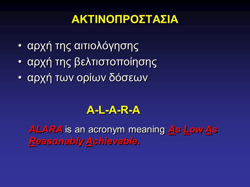 ΑΚΤΙΝΟΠΡΟΣΤΑΣΙΑ A-L-A-R-A
