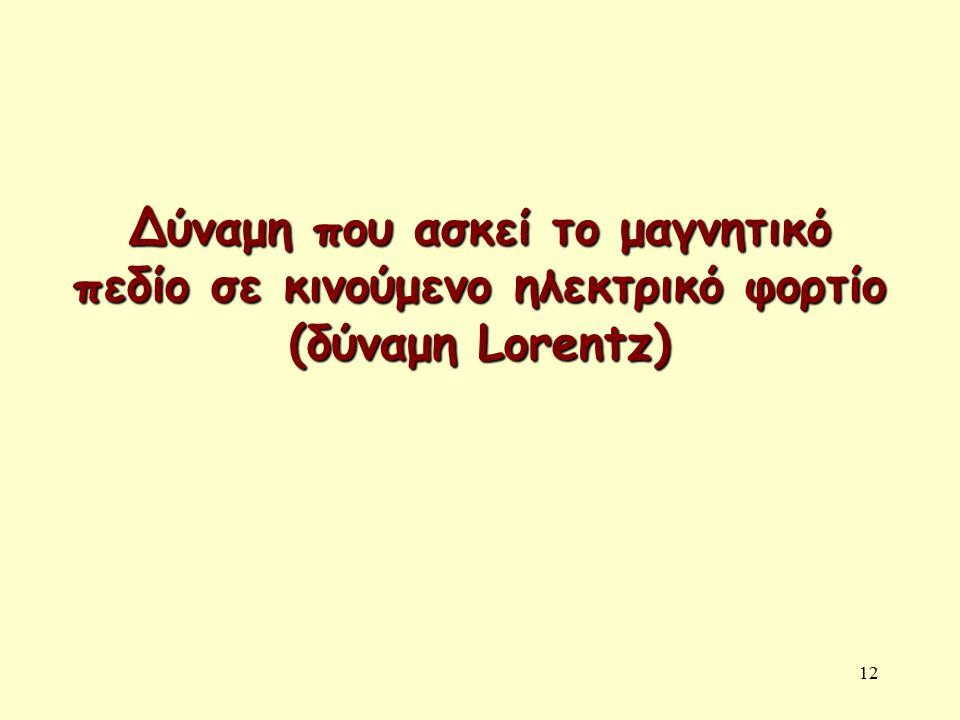 Δύναμη που ασκεί το μαγνητικό πεδίο σε κινούμενο ηλεκτρικό φορτίο (δύναμη Lorentz)