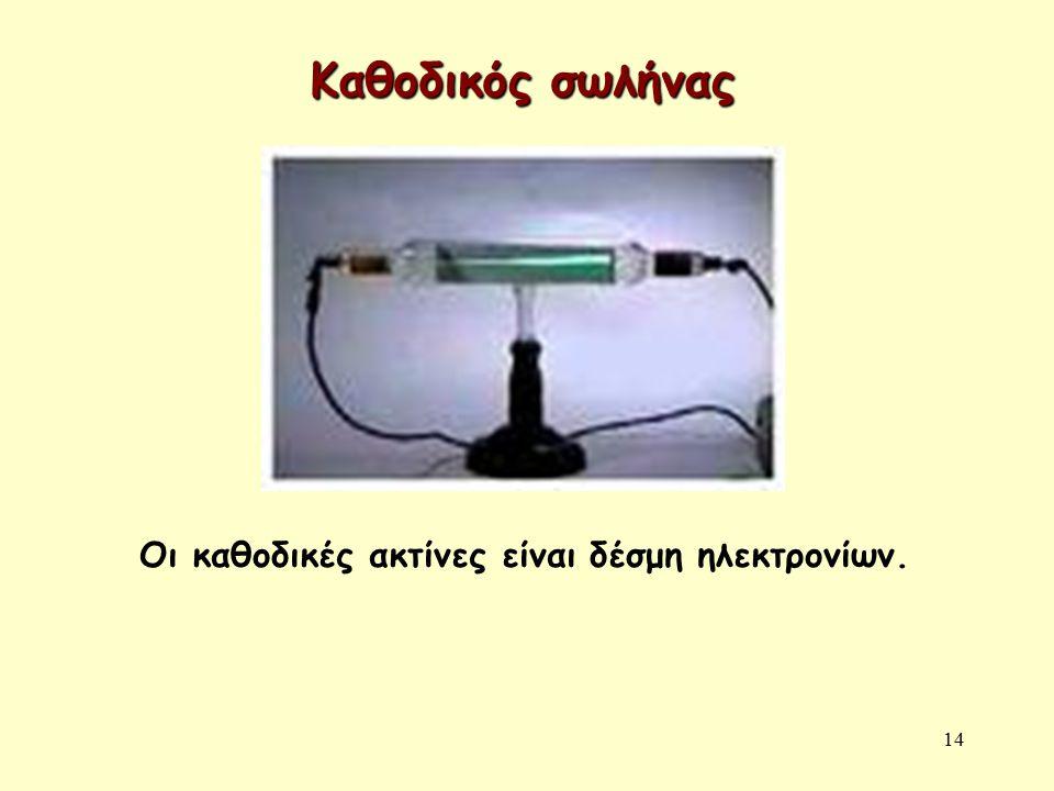 Καθοδικός σωλήνας Οι καθοδικές ακτίνες είναι δέσμη ηλεκτρονίων.