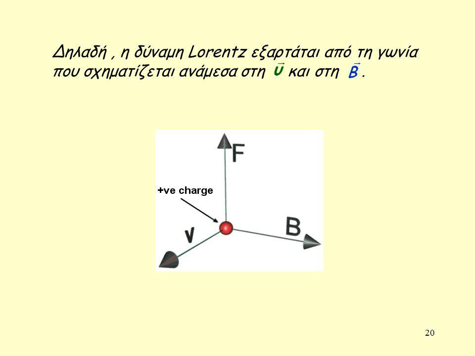 Δηλαδή , η δύναμη Lorentz εξαρτάται από τη γωνία που σχηματίζεται ανάμεσα στη και στη .