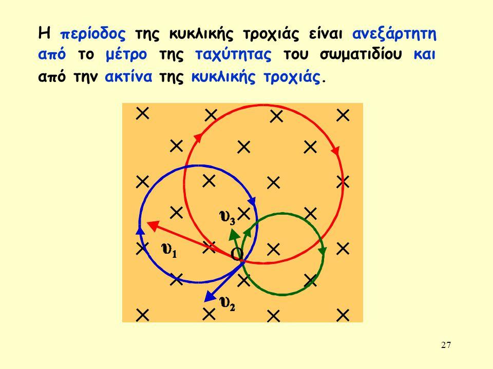 Η περίοδος της κυκλικής τροχιάς είναι ανεξάρτητη από το μέτρο της ταχύτητας του σωματιδίου και από την ακτίνα της κυκλικής τροχιάς.