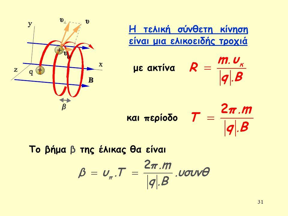 Η τελική σύνθετη κίνηση είναι μια ελικοειδής τροχιά