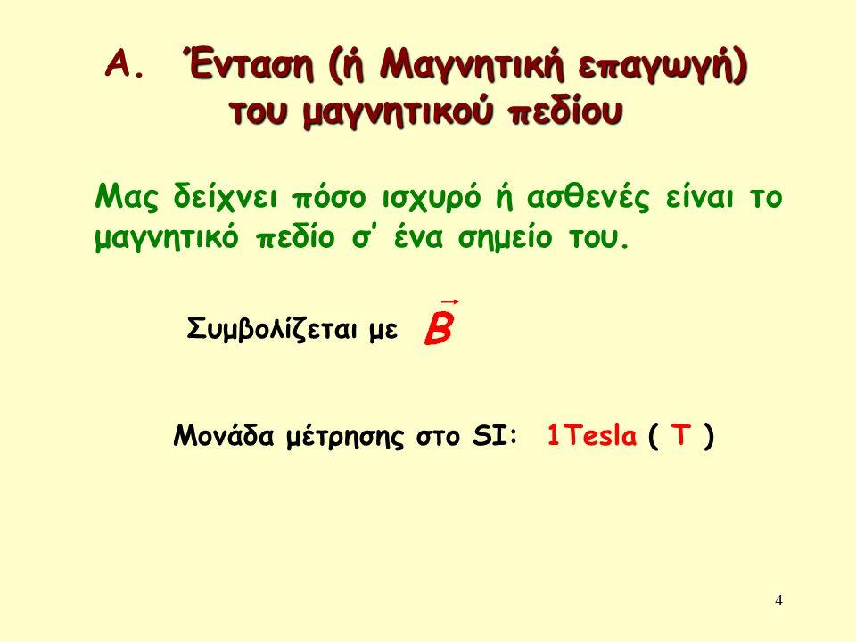 Α. Ένταση (ή Μαγνητική επαγωγή) του μαγνητικού πεδίου