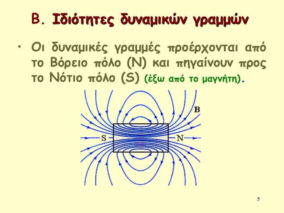 Β. Ιδιότητες δυναμικών γραμμών