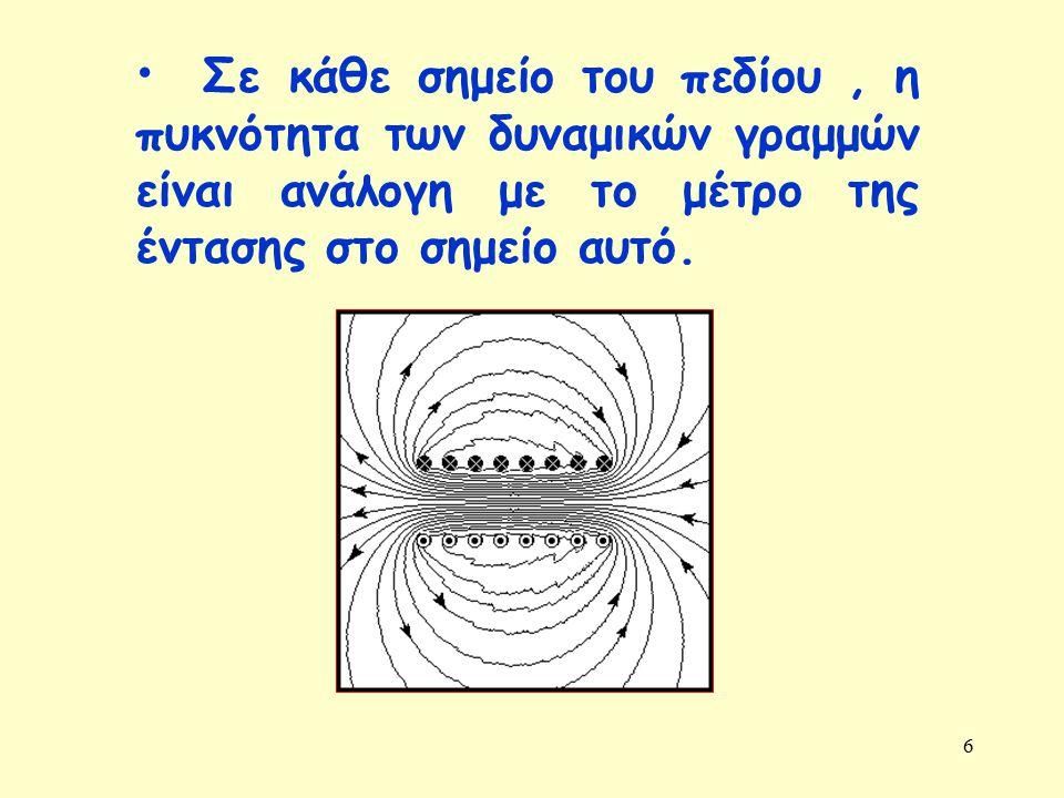 Σε κάθε σημείο του πεδίου , η πυκνότητα των δυναμικών γραμμών είναι ανάλογη με το μέτρο της έντασης στο σημείο αυτό.