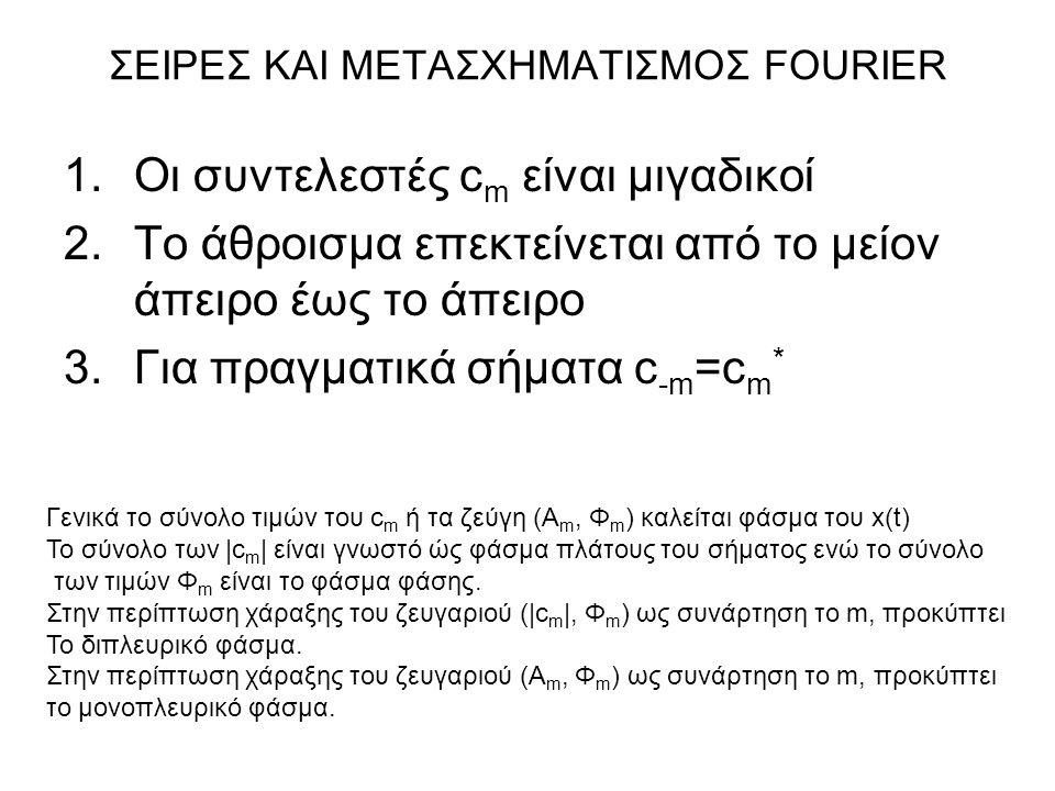 ΣΕΙΡΕΣ ΚΑΙ ΜΕΤΑΣΧΗΜΑΤΙΣΜΟΣ FOURIER