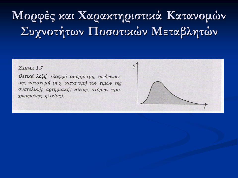 Μορφές και Χαρακτηριστικά Κατανομών Συχνοτήτων Ποσοτικών Μεταβλητών
