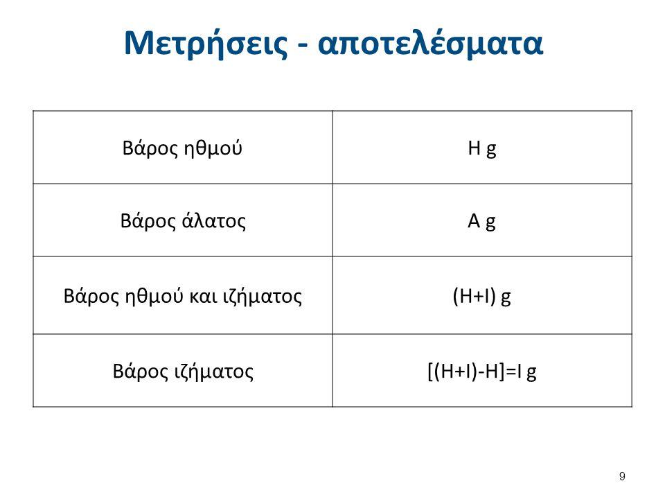 Υπολογισμοί 𝑋= 𝐻+𝐼 −𝐻 𝐴 ∙100=…%