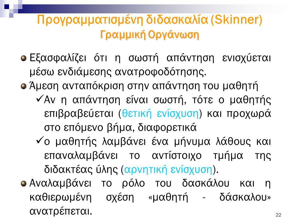 Προγραμματισμένη διδασκαλία (Skinner) Γραμμική Οργάνωση