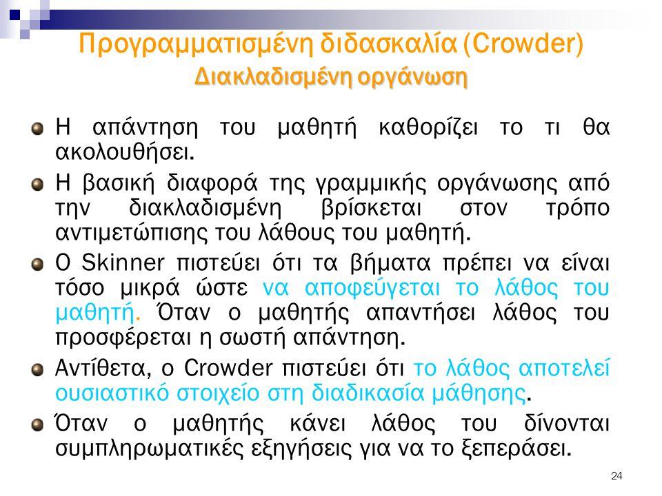 Προγραμματισμένη διδασκαλία (Crowder) Διακλαδισμένη οργάνωση