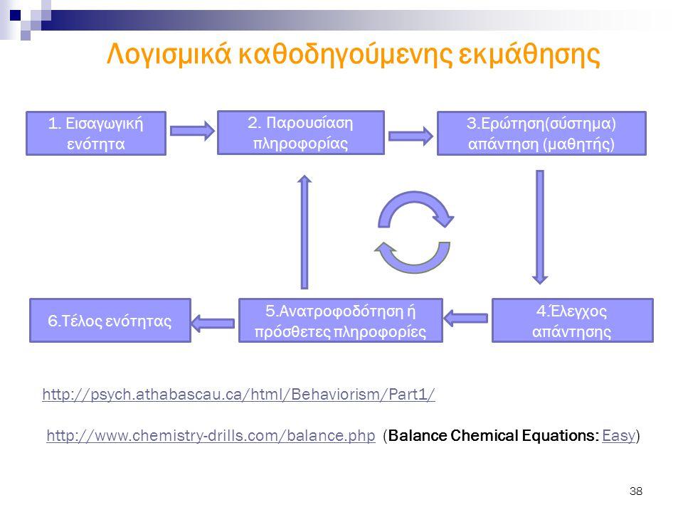 Λογισμικά καθοδηγούμενης εκμάθησης