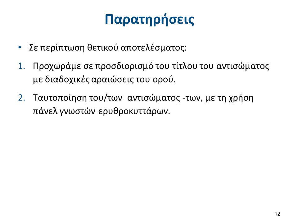 Panel of RBCs armantonnynasution.blogspot.gr