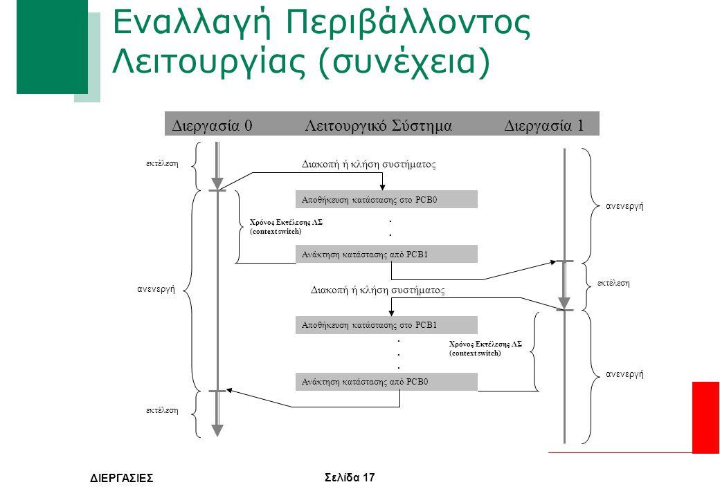 Εναλλαγή Περιβάλλοντος Λειτουργίας (συνέχεια)